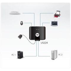 Dispositivo di condivisione periferiche USB 2.0 a 2 porte