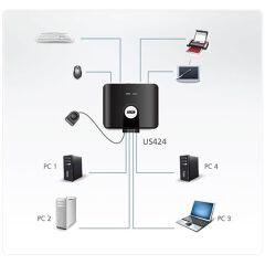 Dispositivo di condivisione periferiche USB 2.0 a 4 porte