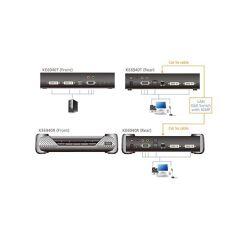 Estensore KVM Over IP a schermo USB DVI-I doppio