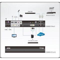 1 accesso condivisione locale/remoto Switch KVM over IP DVI a porta singola (1920 x 1200)