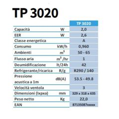 TP3020